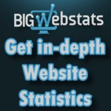 Complete website analysis with BigWebStats.com