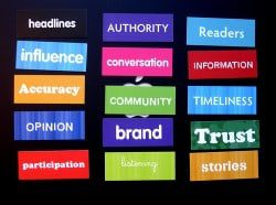 Four Steps to a Weightier Blog