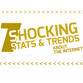 7 Interesting Stats and Trends about the Internet