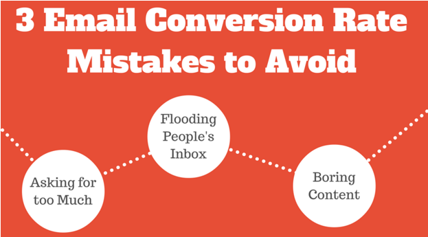 3 Email Conversion Rate Mistakes to Avoid