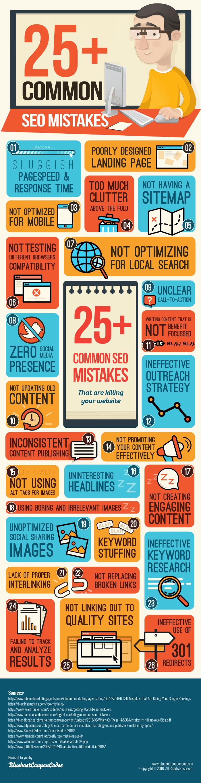 Common Seo Mistakes Infographic