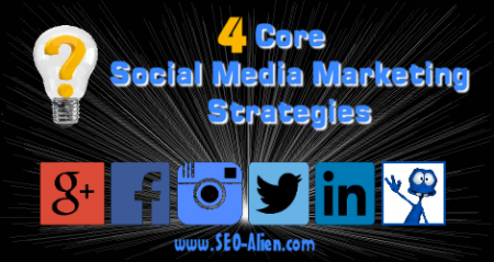 4 Core Social Media Marketing Strategies