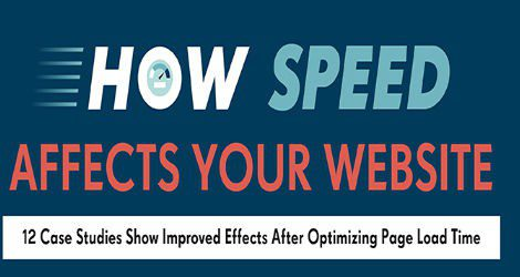 How Load Time Effects Your Website